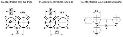 Dimensiones mecanicas de panel