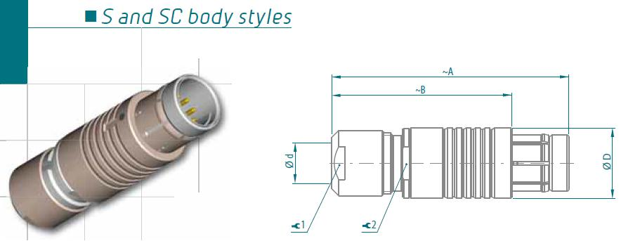 S and SC body styles