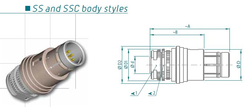 SS and SSC body styles