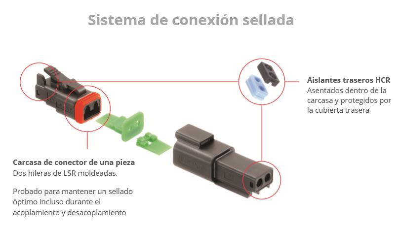 sistema-de-conexion-sellada